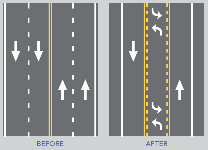 Road diet image